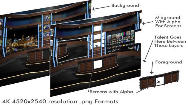 4K Virtual Sets