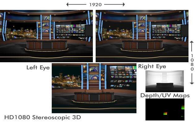 HD Stereoscopic Virtual Sets