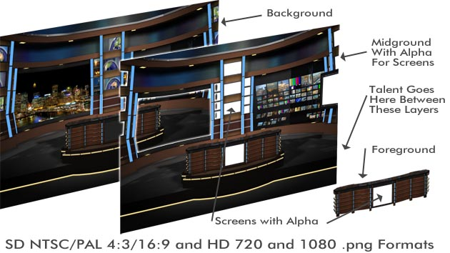 HD Virtual Sets