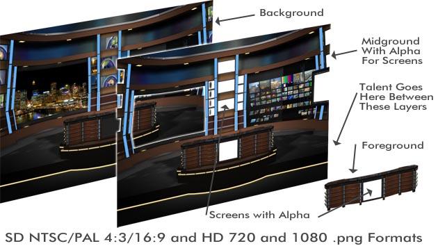 HD Virtual Sets